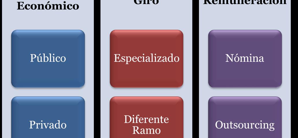 clasificacion-centros-trabajo
